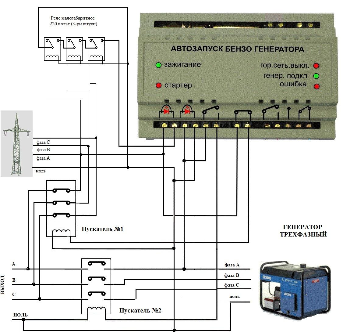 Схема подключения генератора к сети дома автозапуском